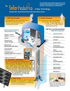 solar pedal flo diagram